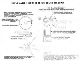 https://it.wikipedia.org/wiki/Voyager_Golden_Record#/media/File:VgrCover.jpg